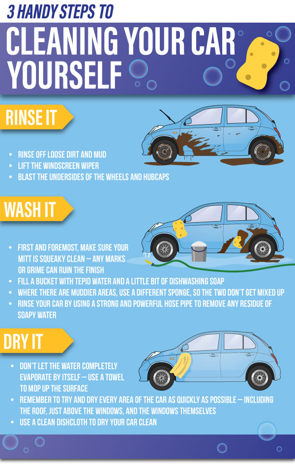 car-cleaning-guide