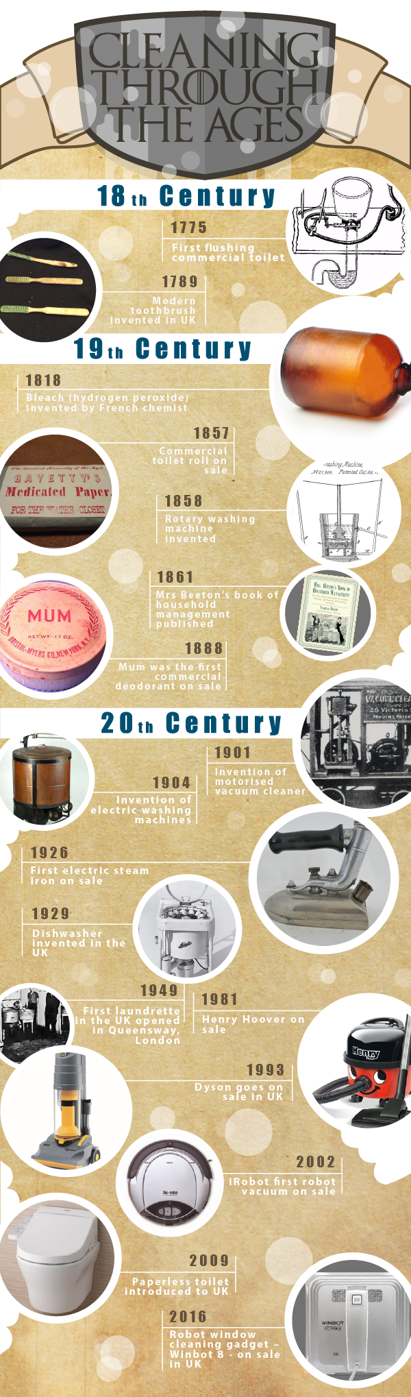 cleaning-timeline-infographic